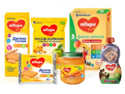 Дитяче харчування ТМ Milupa
